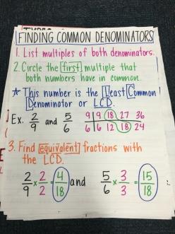 Two Methods For Finding Common Denominators