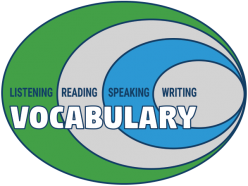 Glossary: Starting To Read