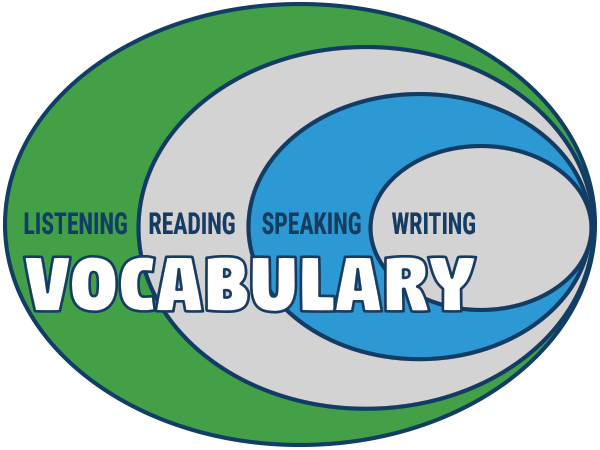 How To Build Your Childs Vocabulary  Free Stories And Activities