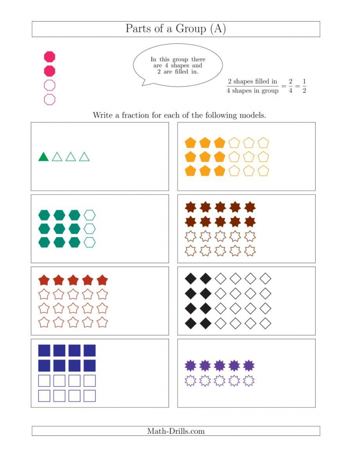 Parts Of A Group Fraction Models Up To Fourths A