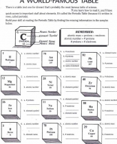 periodic table activity worksheets 8