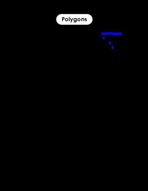 Polygons Practice Worksheet