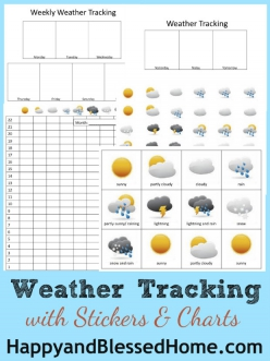 Weather Chart For Kids