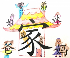 Learn Chinese: An Introduction To Family Members