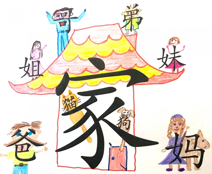 Search Results For Family  Creative Chinese