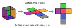 Find The Surface Area: Cube