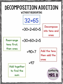 Decompose To Add: Two Digits Within 20