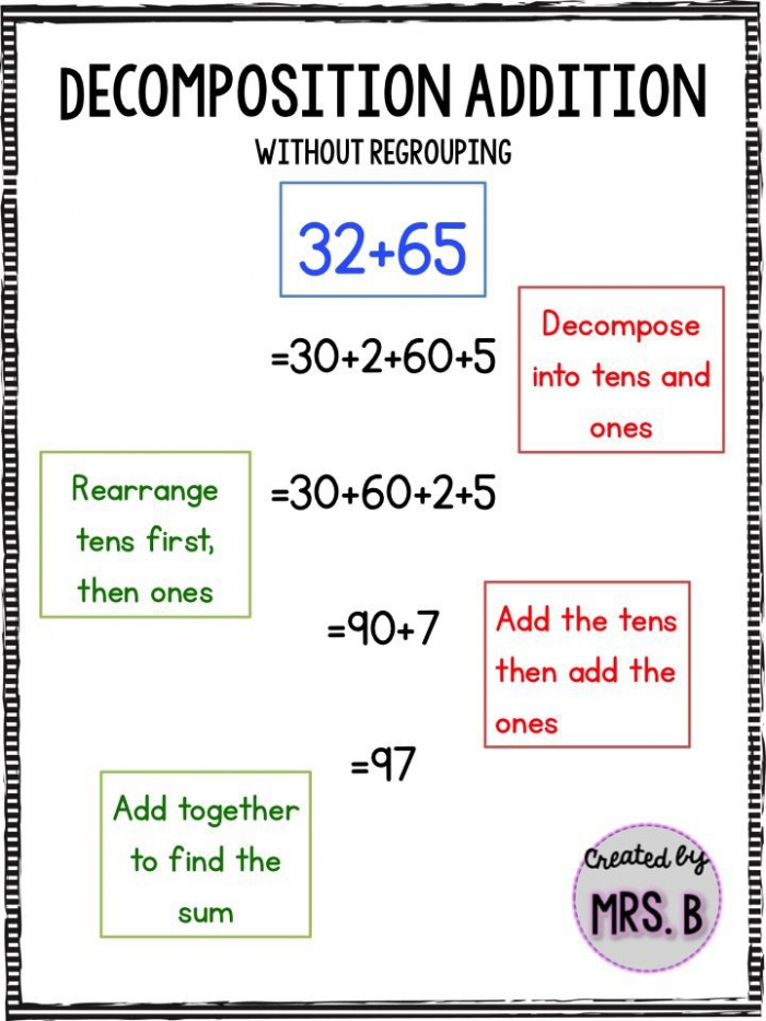 Teach Double Digit Addition Using Multiple Methods Decomposition