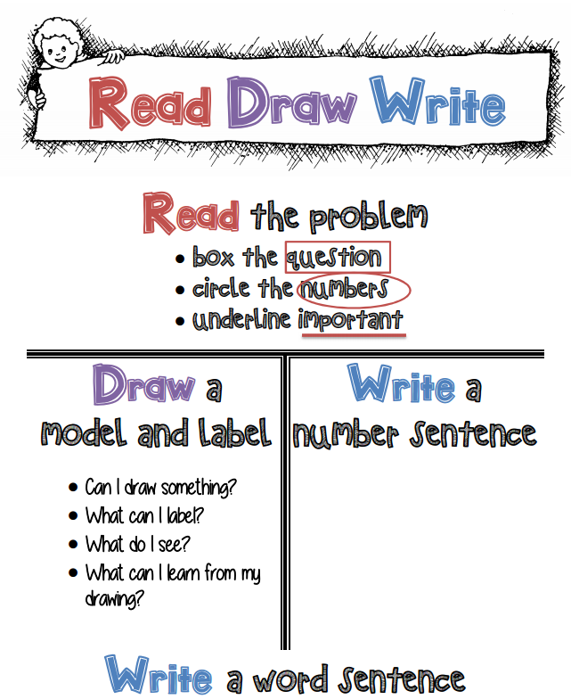Word Problem Solving Template  Read  Draw  Write Worksheets