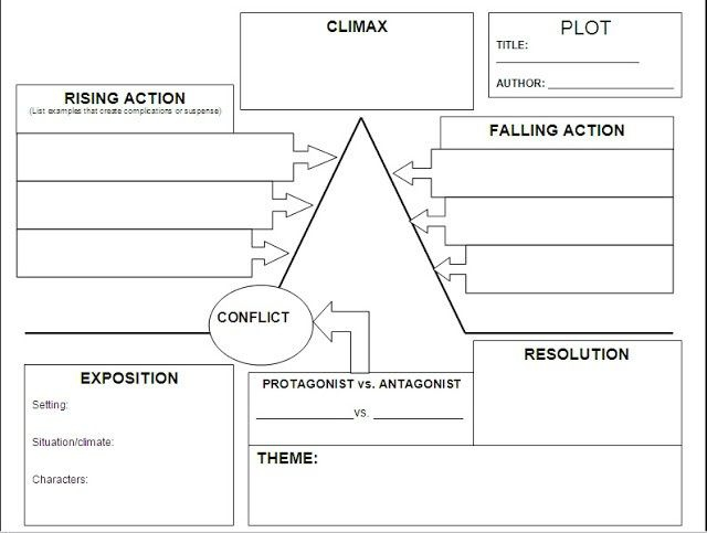 How To Outline A Short Story Worksheets 99Worksheets