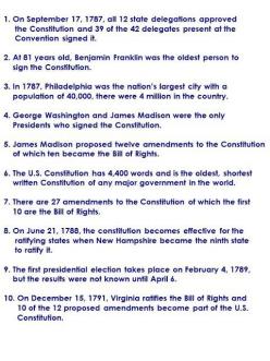 Ten Amendments For Kids