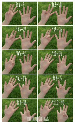 9 Times Table Hand Trick