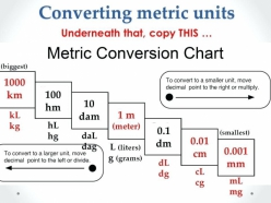 Glossary: Metric Conversions Conversations