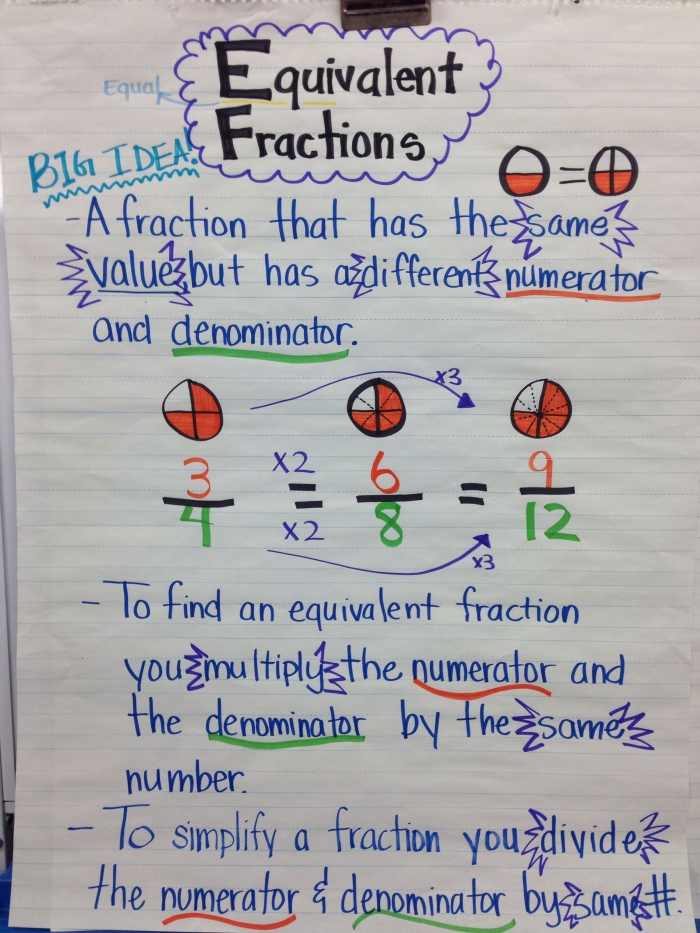 Pin By Alayna Stoll On Teaching