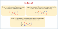 Fraction Math: Find The Reciprocal