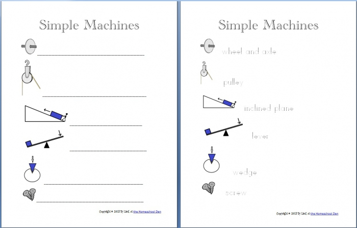 Simple Machines Packet About  Pages