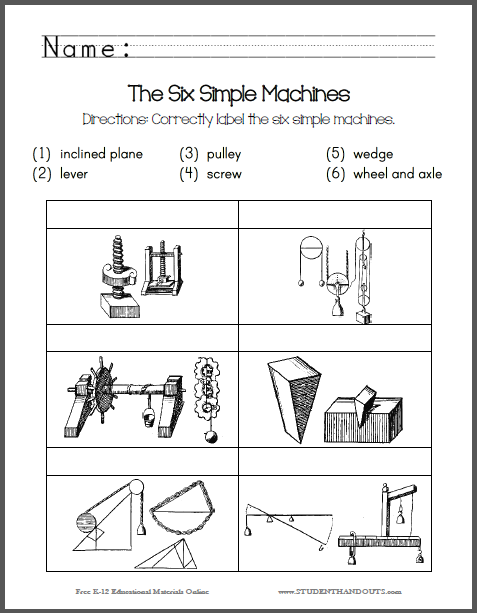 Students Are Asked To Identify The Six Simple Machines