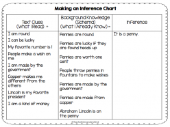 Make Your Own Inferences
