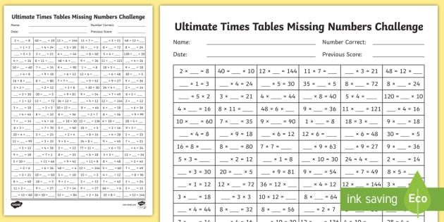Ultimate Times Tables Missing Numbers Challenge Worksheet