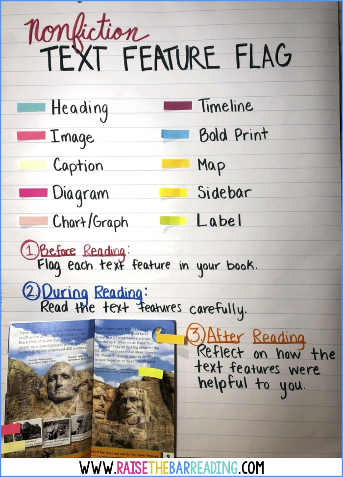 Ways To Practice Nonfiction Text Features
