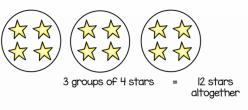 Multiplication: Star Arrays