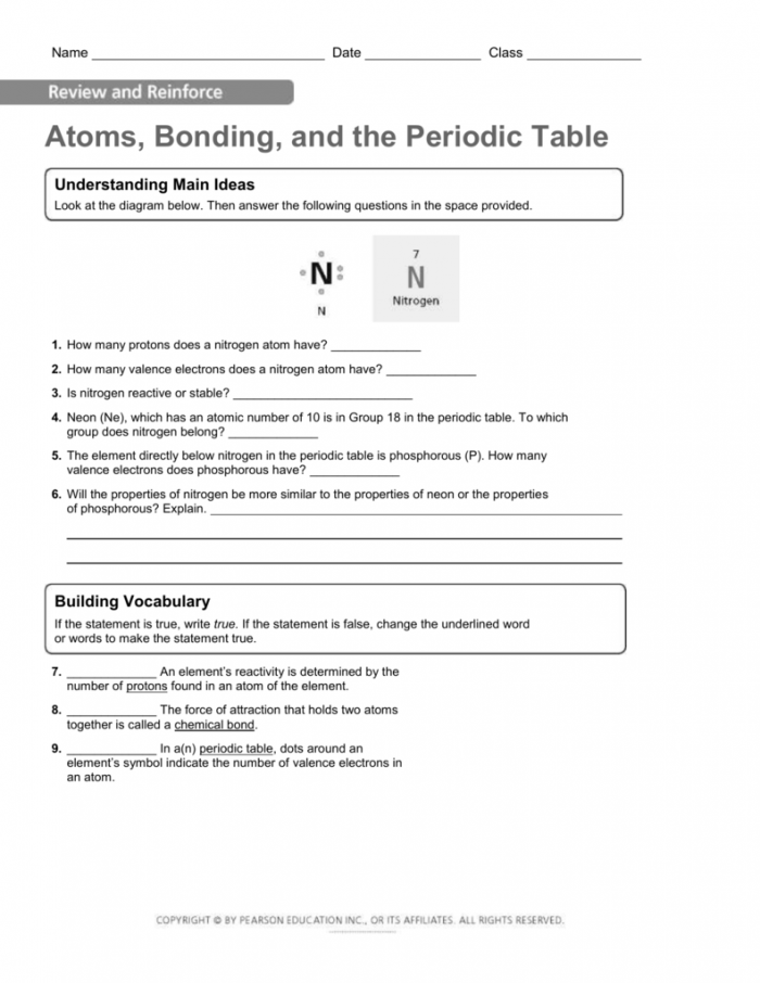 Atoms  Bonding  And The Periodic Table Understanding Main Ideas