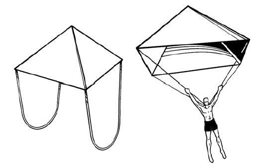 Classroom Activity Da Vinci Parachute