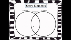 Comparing Story Elements In Two Fiction Texts
