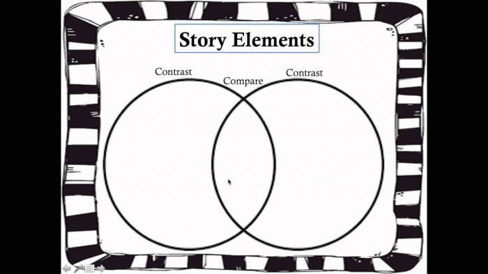Compare And Contrast Story Elements