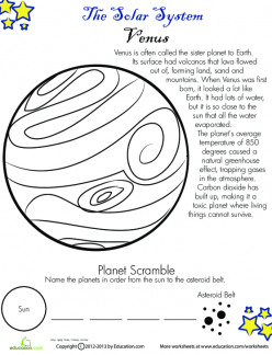 Know Your Planets: Venus
