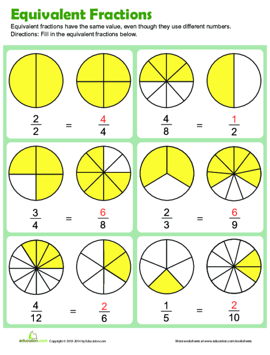Fractions Page