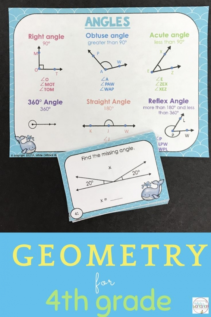 Geometry Worksheets And Task Cards For Fourth Grade