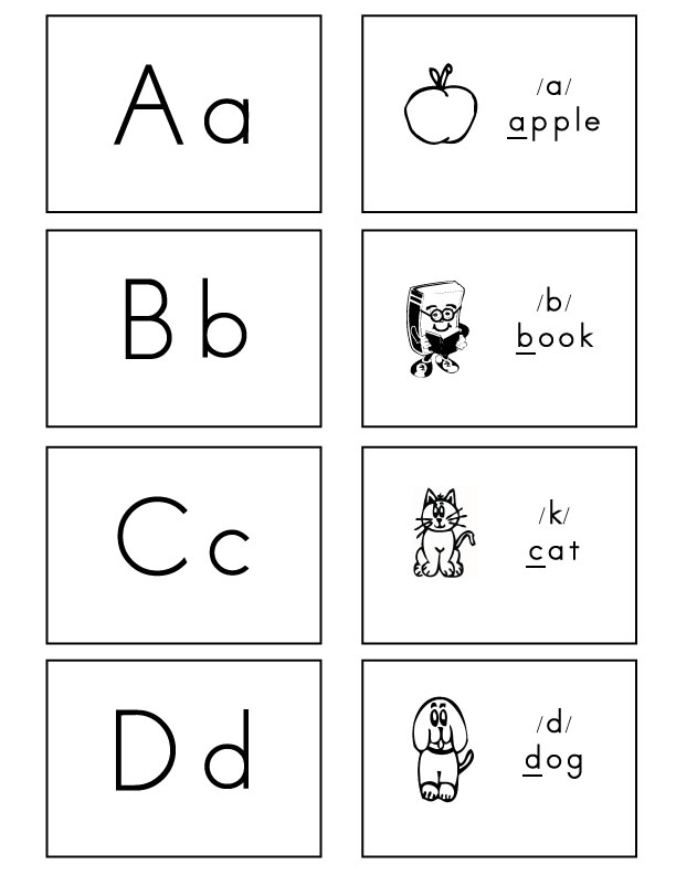 Letter Sounds To Teach The Alphabet Sight Words Reading Worksheets