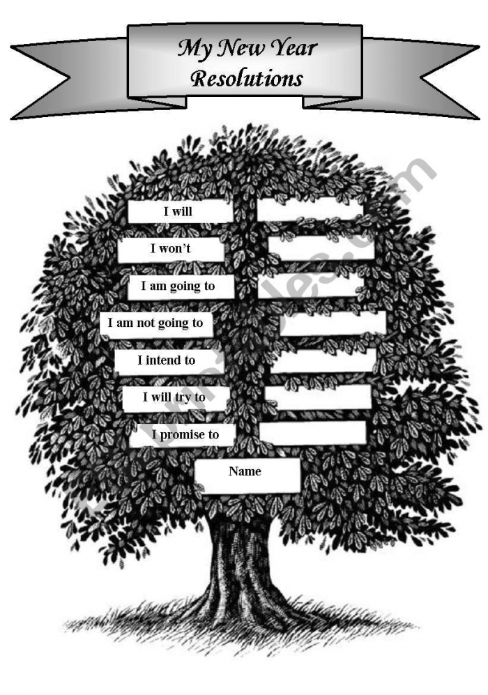 New Year Resolutions Tree