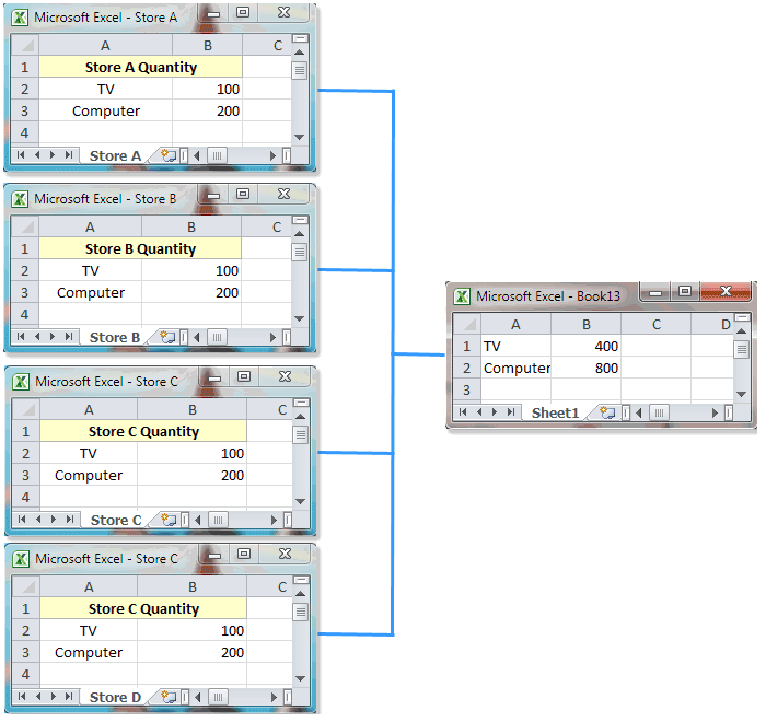 Quickly Summarize  Calculate Data From Multiple Worksheets Into