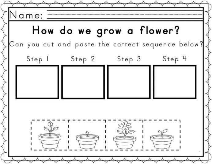 Reading Sequencing Worksheets Sequence With Pictures Worksheet