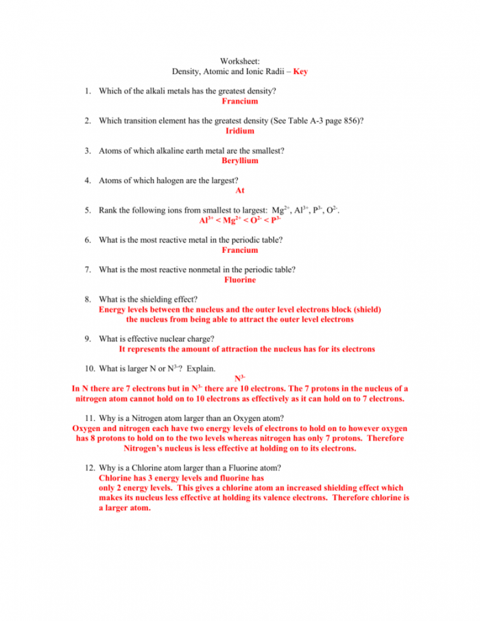 Worksheet Density  Atomic And Ionic Radii