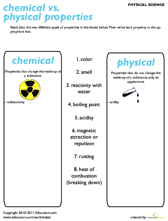 All About Matter Chemical Vs Physical Changes