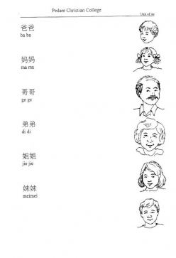 Learn Chinese: Draw The Family Members