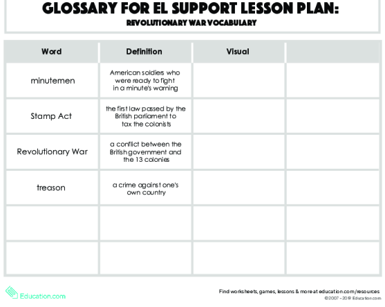 El Support Lesson Revolutionary War Vocabulary