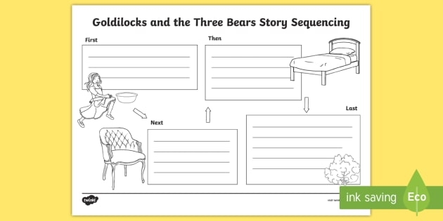 Goldilocks And The Three Bears Story Sequencing Worksheet
