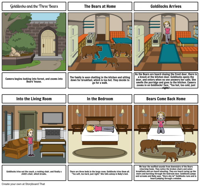 Goldilocks And The Three Bears Storyboard By Dimkoff