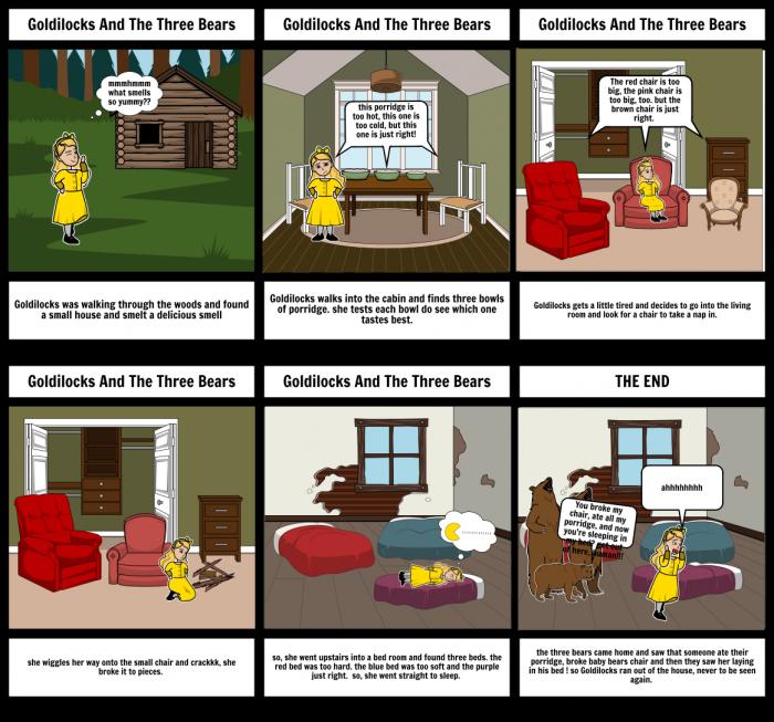 Goldilocks And The Three Bears Storyboard By Sancheztrinity