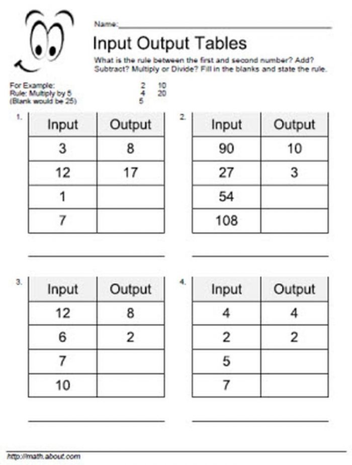 Input Output Table Worksheets For Basic Operations And Tables