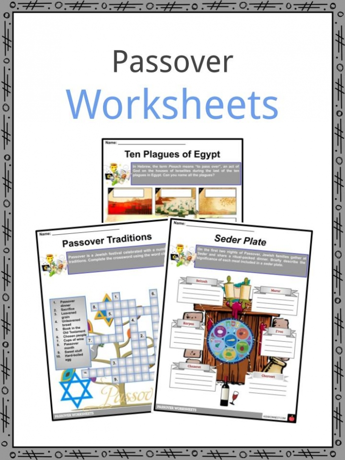 Passover Facts  Worksheets  Observance  Traditions   Significance Kids