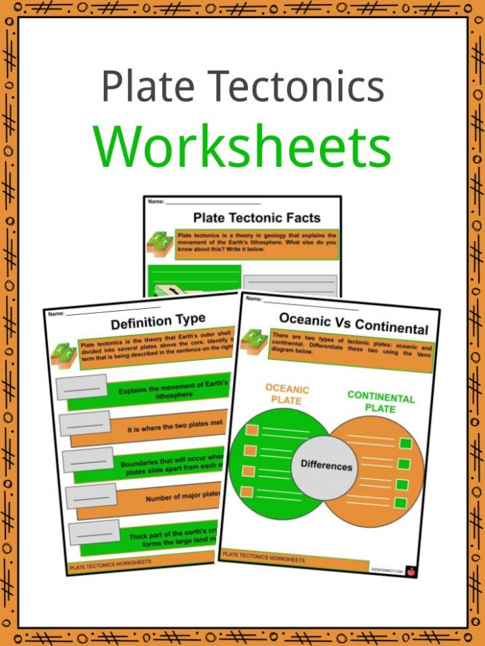 Plate Tectonics Facts  Worksheets   History For Kids