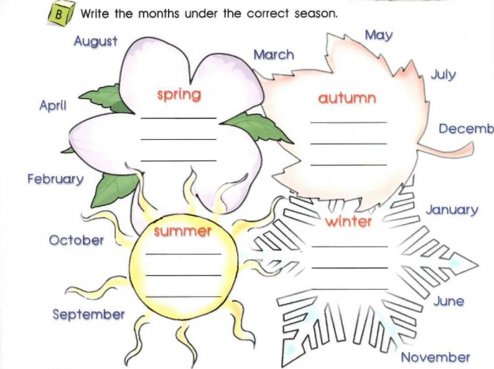 Seasons And Months Of The Year Worksheet