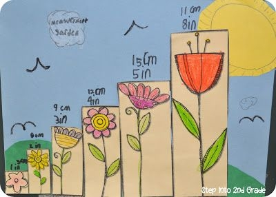 Step Into Nd Grade With Mrs Lemonsmeasurement Garden From I Can