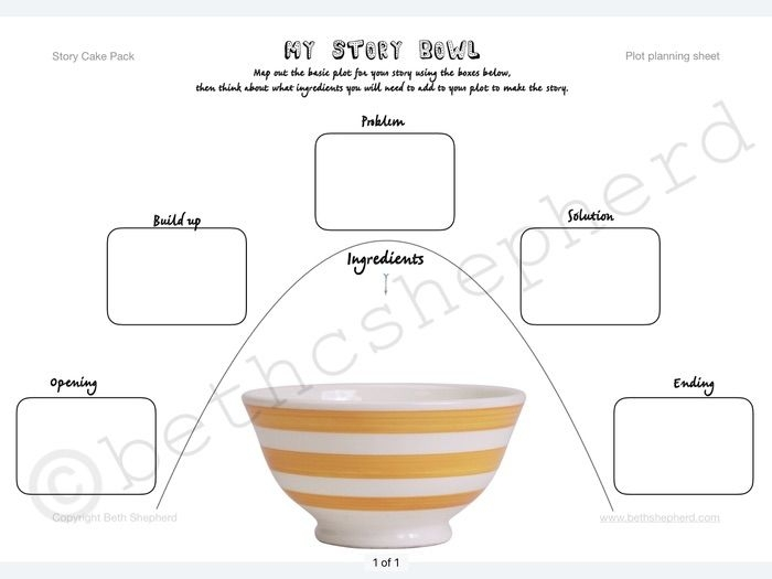Story Bowl Story Hill Variation