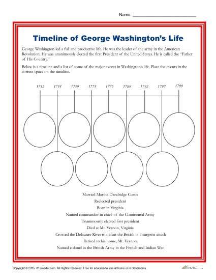 Washingtons Birthday Worksheet Activity